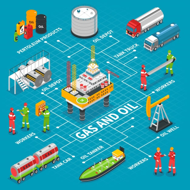 gas oil isometric